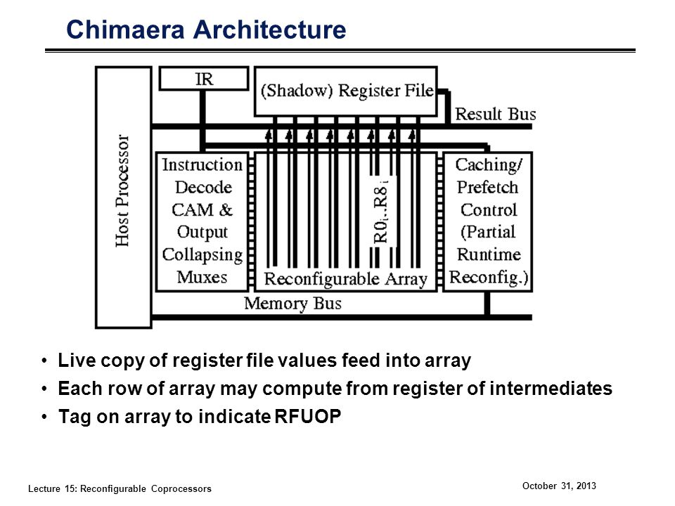 Lecture 15: Reconfigurable Coprocessors October 31, 2013 Chimaera Architecture Live copy of register file values feed into array Each row of array may