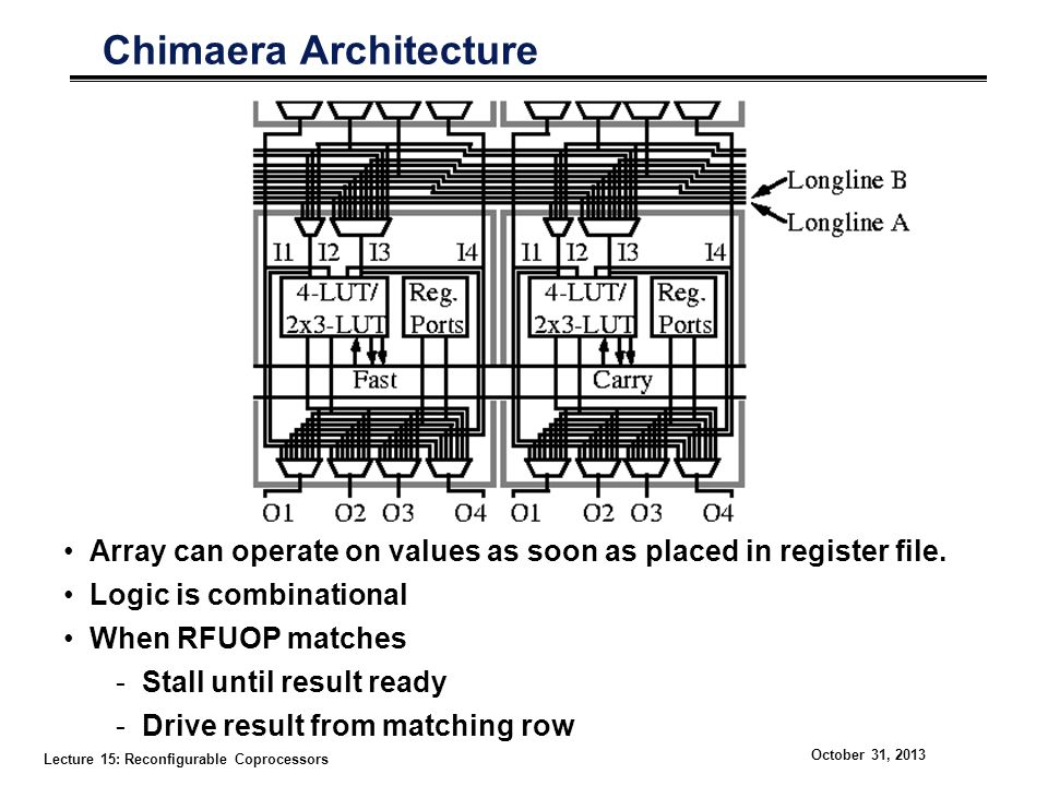 Lecture 15: Reconfigurable Coprocessors October 31, 2013 Chimaera Architecture Array can operate on values as soon as placed in register file. Logic i