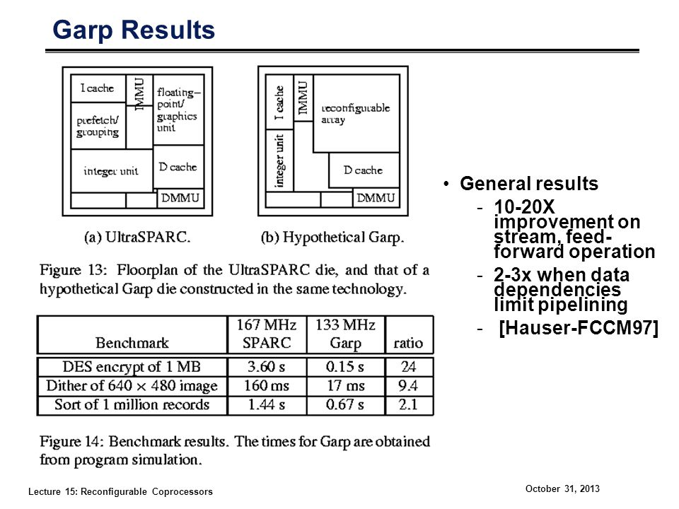 Lecture 15: Reconfigurable Coprocessors October 31, 2013 Garp Results General results -10-20X improvement on stream, feed- forward operation -2-3x when data dependencies limit pipelining - [Hauser-FCCM97]