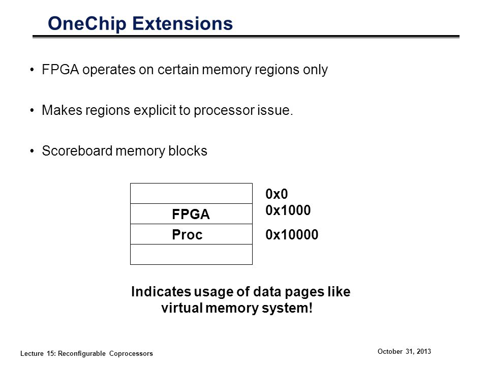 Lecture 15: Reconfigurable Coprocessors October 31, 2013 OneChip Extensions FPGA operates on certain memory regions only Makes regions explicit to processor issue.