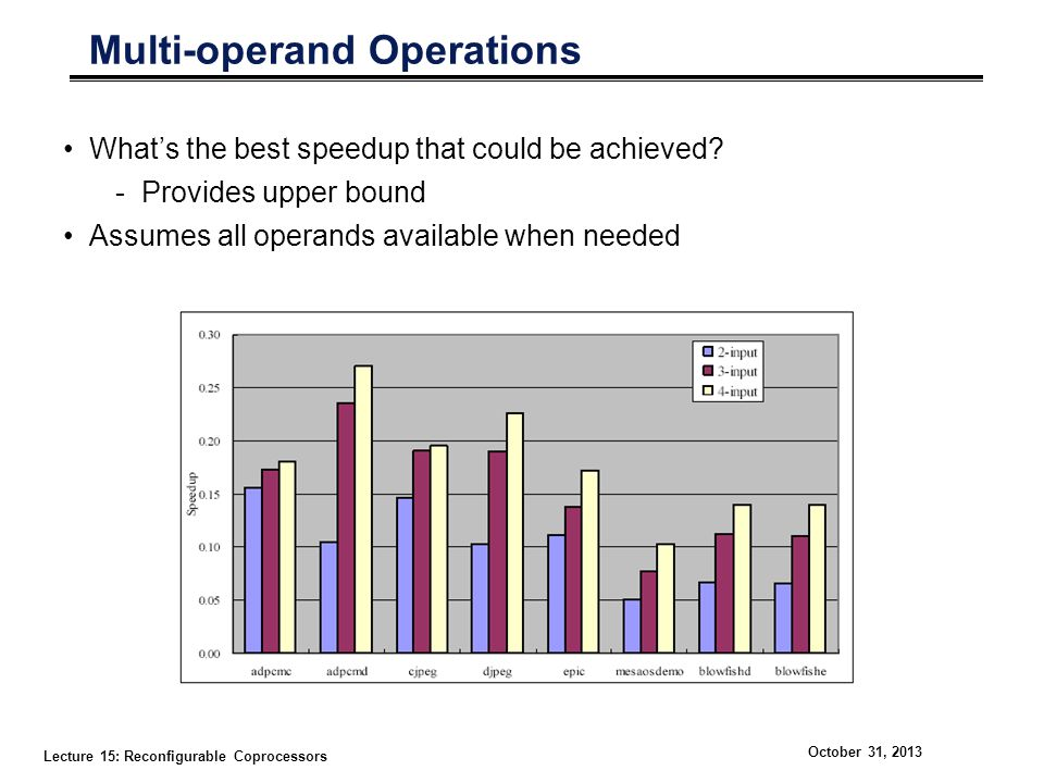 Lecture 15: Reconfigurable Coprocessors October 31, 2013 Multi-operand Operations What's the best speedup that could be achieved.