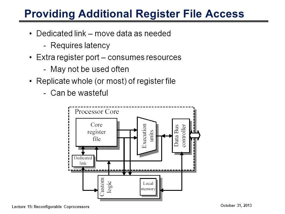 Lecture 15: Reconfigurable Coprocessors October 31, 2013 Providing Additional Register File Access Dedicated link – move data as needed -Requires latency Extra register port – consumes resources -May not be used often Replicate whole (or most) of register file -Can be wasteful