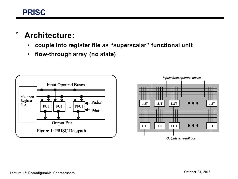 "Lecture 15: Reconfigurable Coprocessors October 31, 2013 PRISC °Architecture: couple into register file as ""superscalar"" functional unit flow-through"