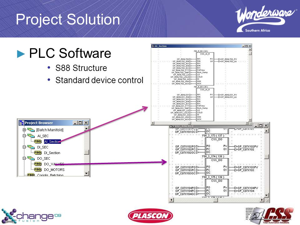 Project Solution ► PLC Software S88 Structure Standard device control