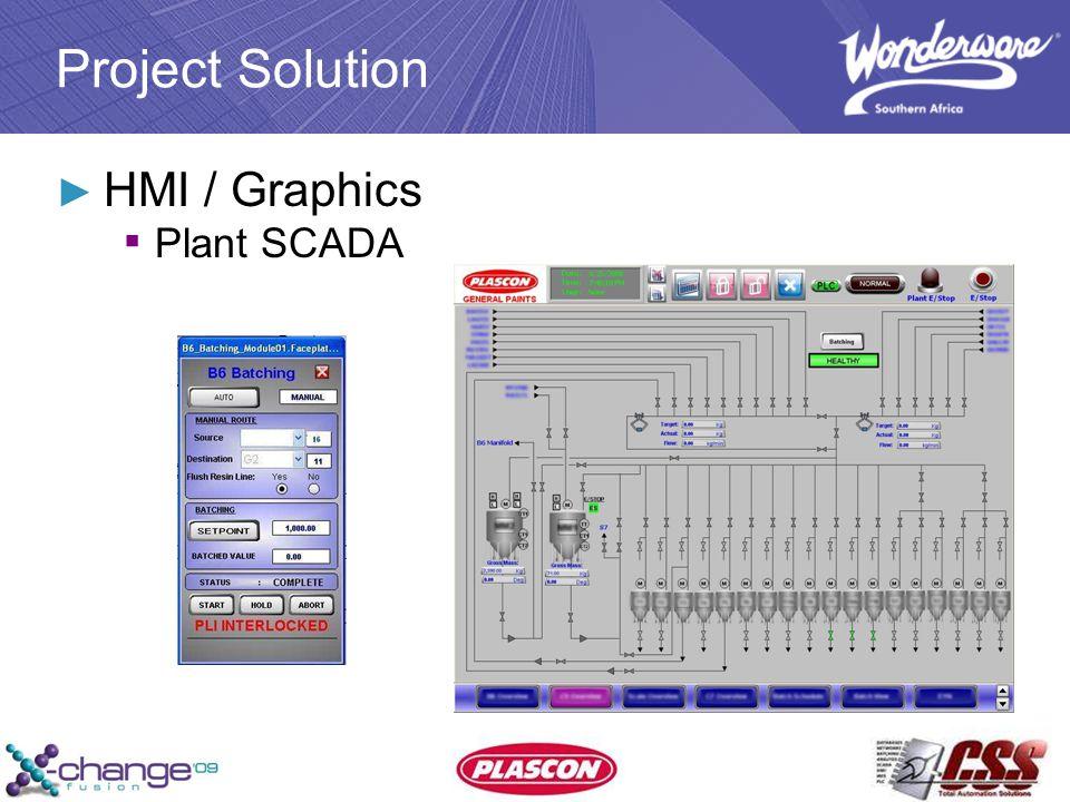 Project Solution ► HMI / Graphics ▪ Plant SCADA