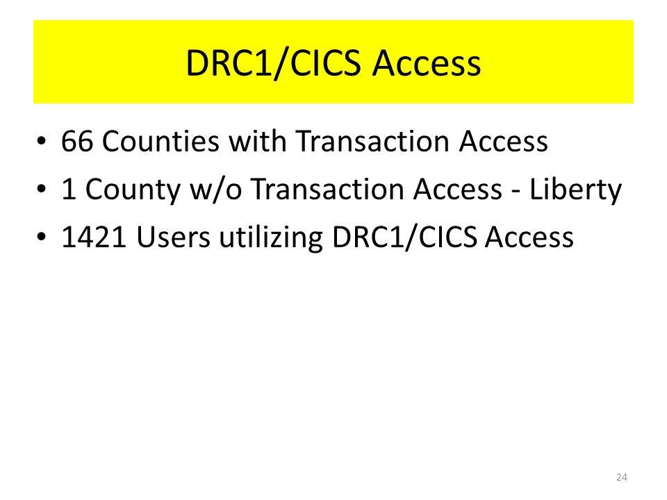 DRC1/CICS Access 66 Counties with Transaction Access 1 County w/o Transaction Access - Liberty 1421 Users utilizing DRC1/CICS Access 24