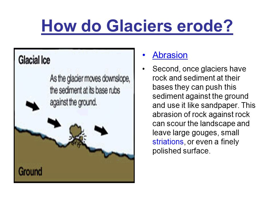 How do glaciers erode? Plucking First, ice has the property of being able to freeze to rock. The glacier uses this to adhere to part of the ground. Th