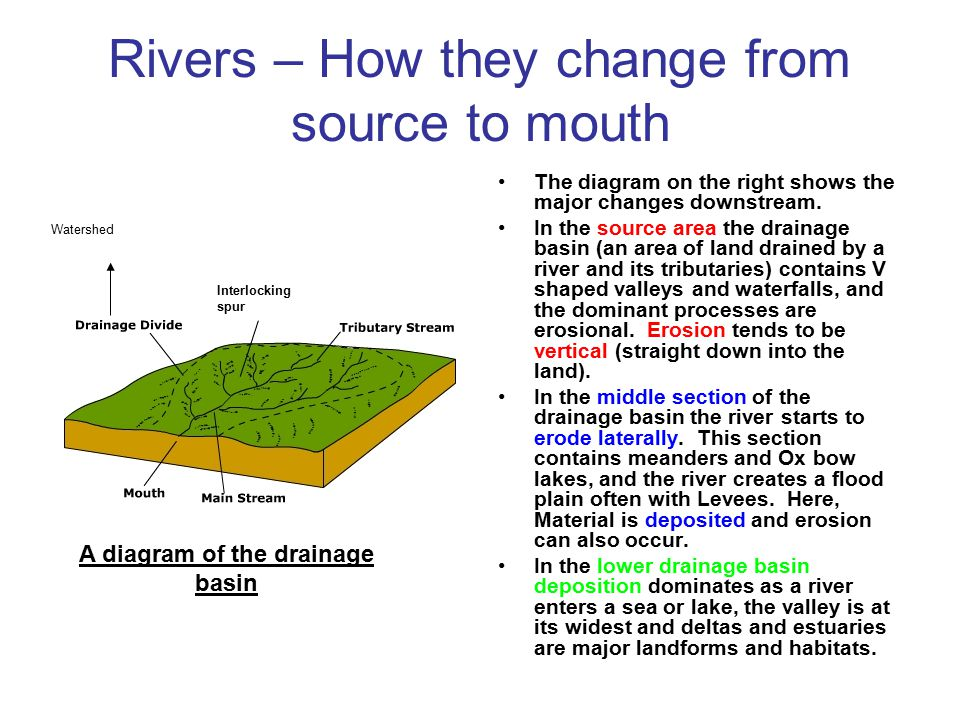 Rivers – How they change from source to mouth Rivers change immensely on their journey from Source areas (where they start) to their finishing point a