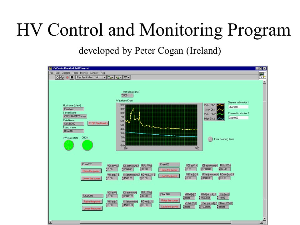 HV Control and Monitoring Program developed by Peter Cogan (Ireland)