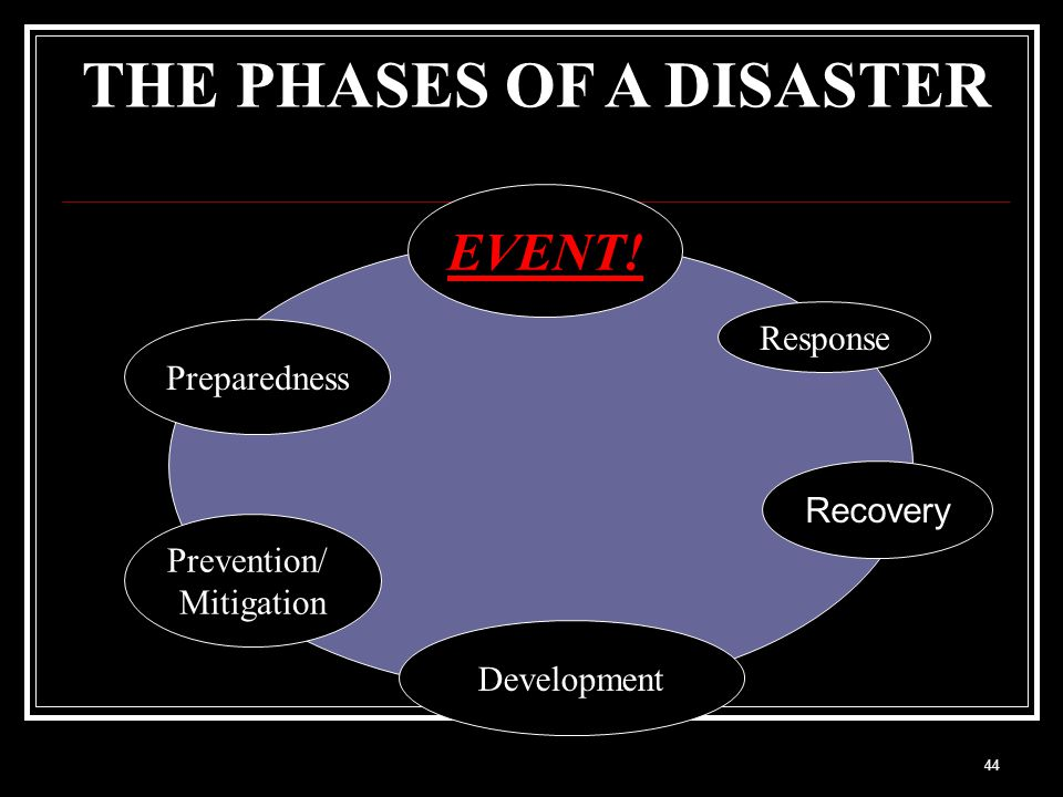 43 PARADIGM SHIFT IN DISASTER MGT Disaster Management Act, 2005 National Disaster Management Authority Development of National Disaster Management Gui
