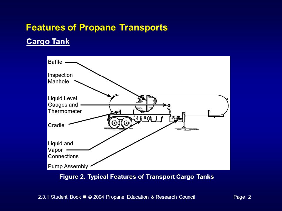 2.3.1 Student Book © 2004 Propane Education & Research CouncilPage 2 Features of Propane Transports Cargo Tank Figure 2. Typical Features of Transport