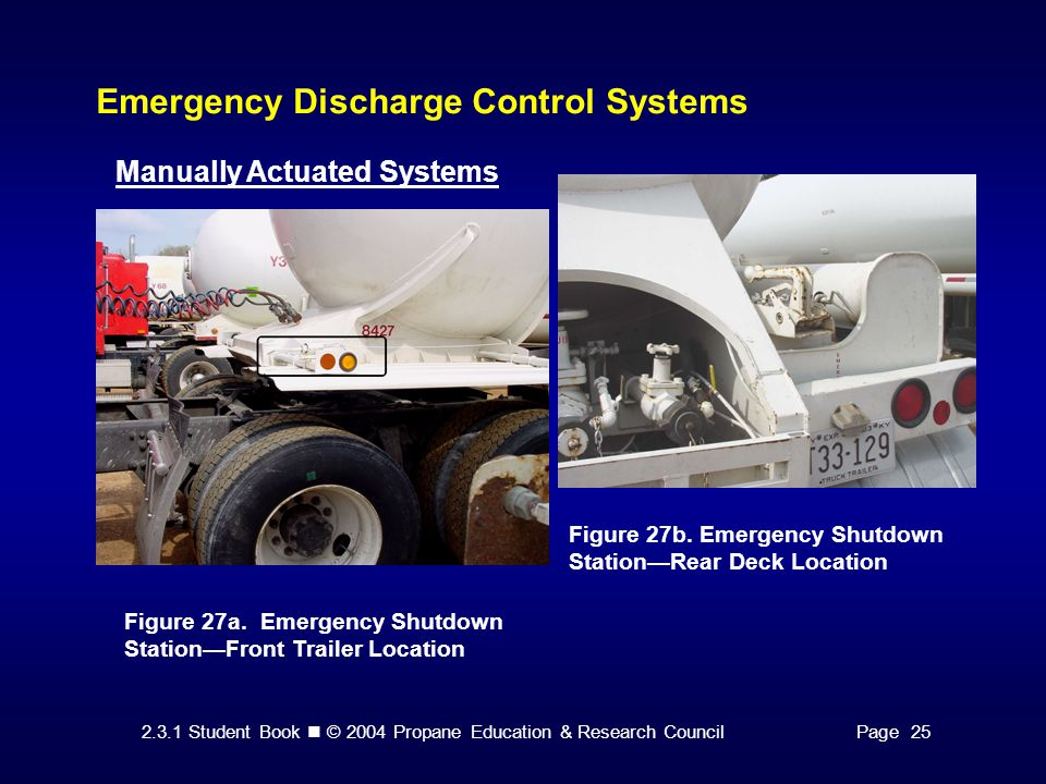 2.3.1 Student Book © 2004 Propane Education & Research CouncilPage 25 Emergency Discharge Control Systems Manually Actuated Systems Figure 27a. Emerge