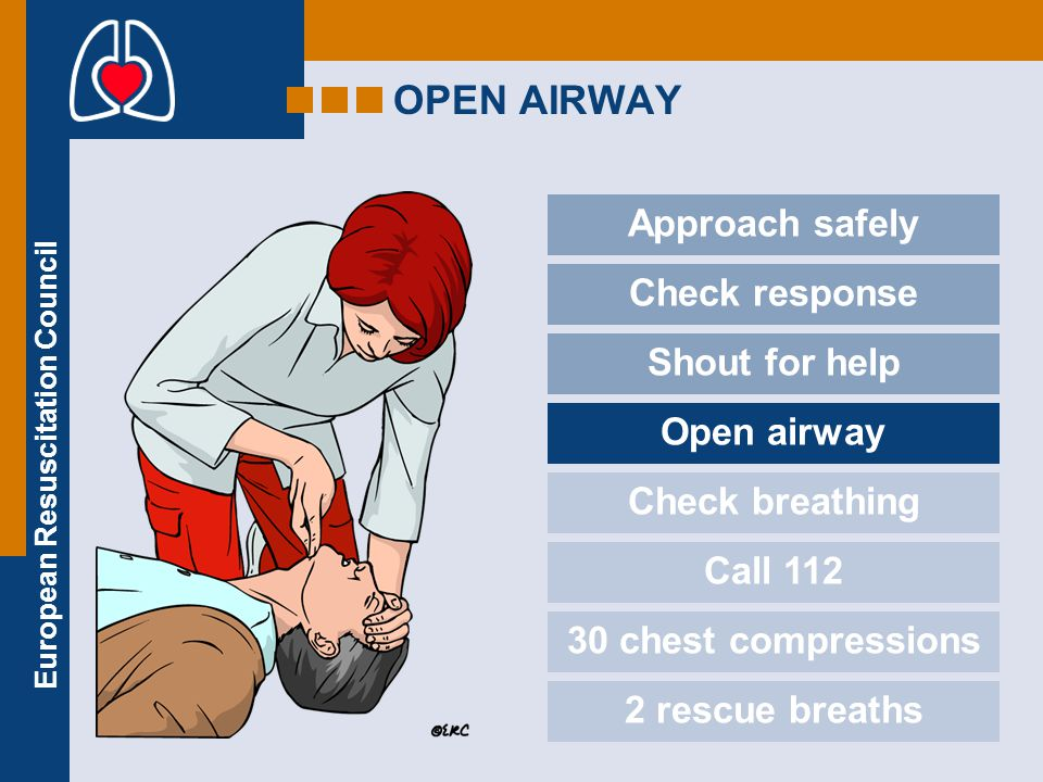 European Resuscitation Council SHOUT FOR HELP Approach safely Check response Shout for help Open airway Check breathing Call 112 30 chest compressions