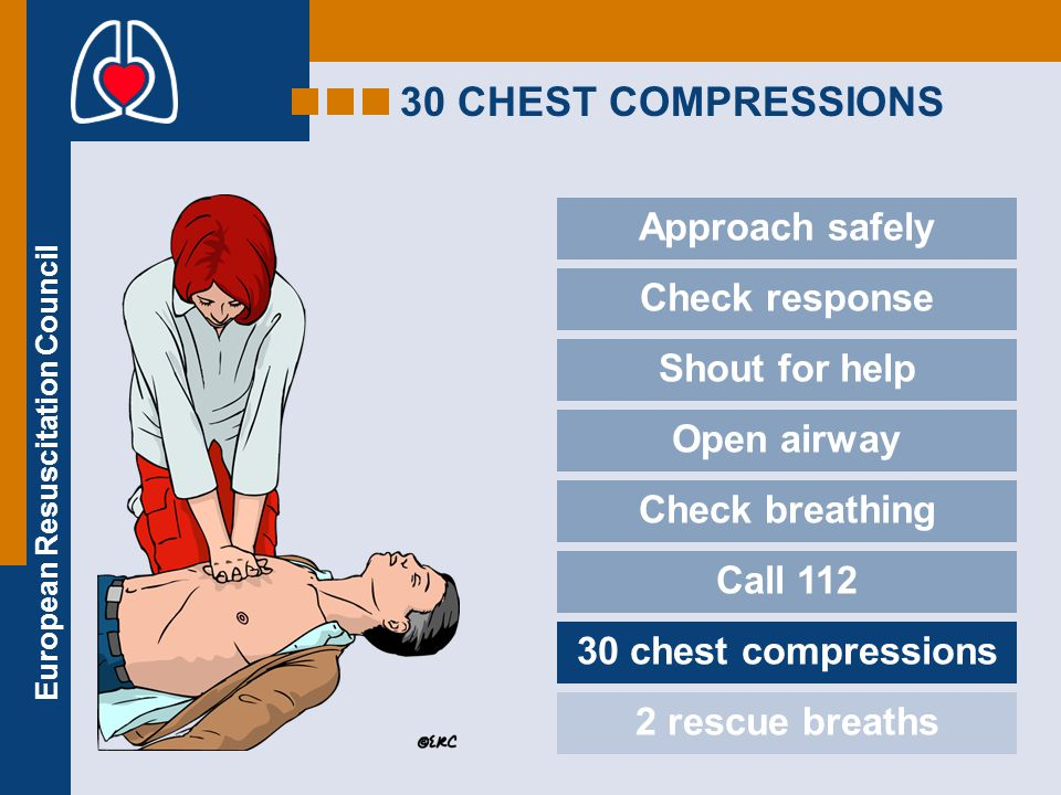 European Resuscitation Council Approach safely Check response Shout for help Open airway Check breathing Call 112 30 chest compressions 2 rescue breat