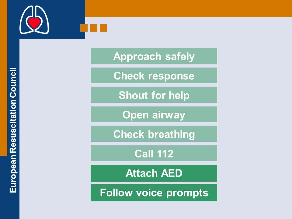 European Resuscitation Council DEFIBRILLATION