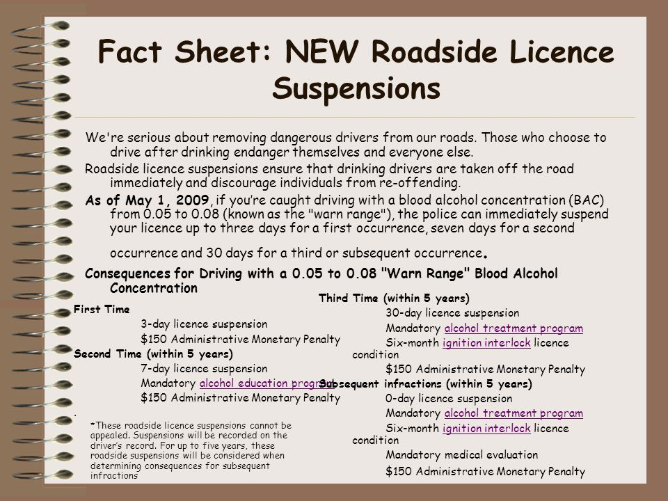 Fact Sheet: NEW Roadside Licence Suspensions We're serious about removing dangerous drivers from our roads. Those who choose to drive after drinking e