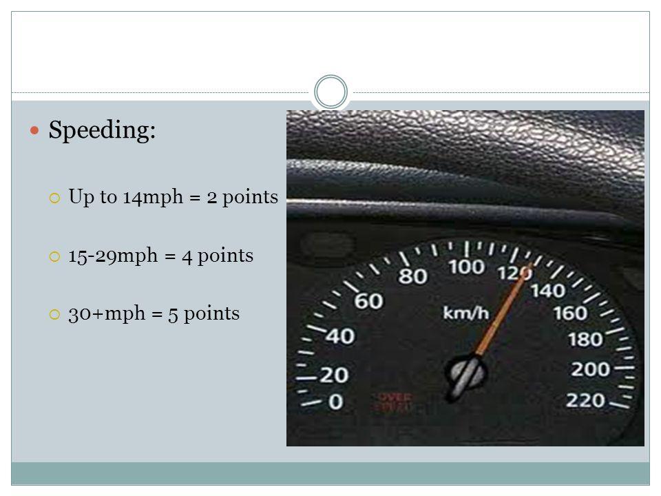 Speeding:  Up to 14mph = 2 points  15-29mph = 4 points  30+mph = 5 points