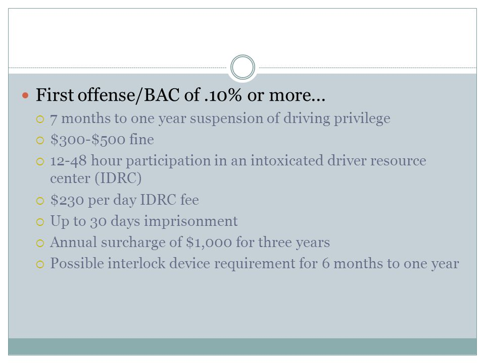 First offense/BAC of.10% or more...  7 months to one year suspension of driving privilege  $300-$500 fine  12-48 hour participation in an intoxicat