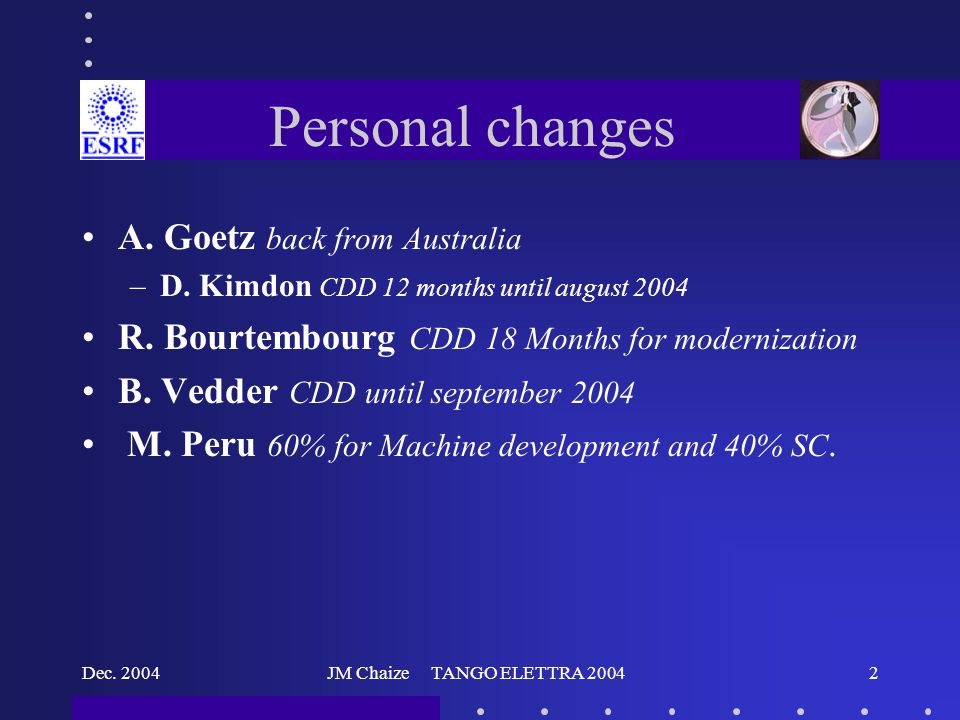 Dec. 2004JM Chaize TANGO ELETTRA 20042 Personal changes A. Goetz back from Australia –D. Kimdon CDD 12 months until august 2004 R. Bourtembourg CDD 18