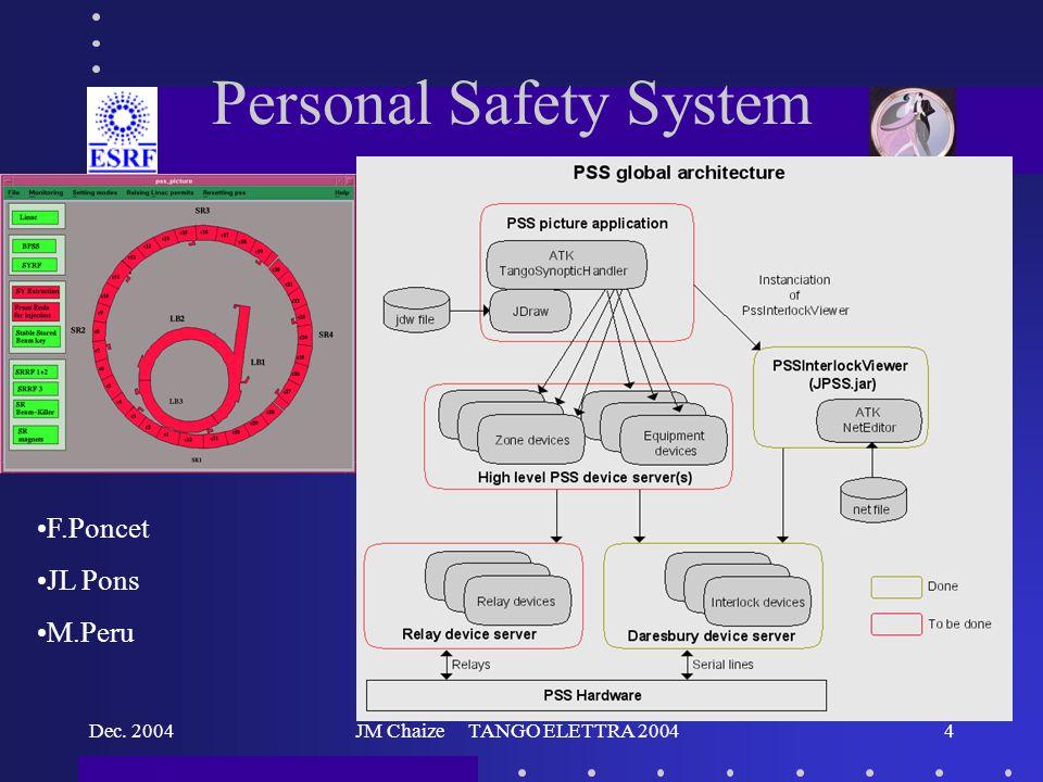 Dec. 2004JM Chaize TANGO ELETTRA 20044 Personal Safety System F.Poncet JL Pons M.Peru