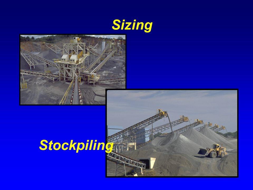 Sizing Stockpiling