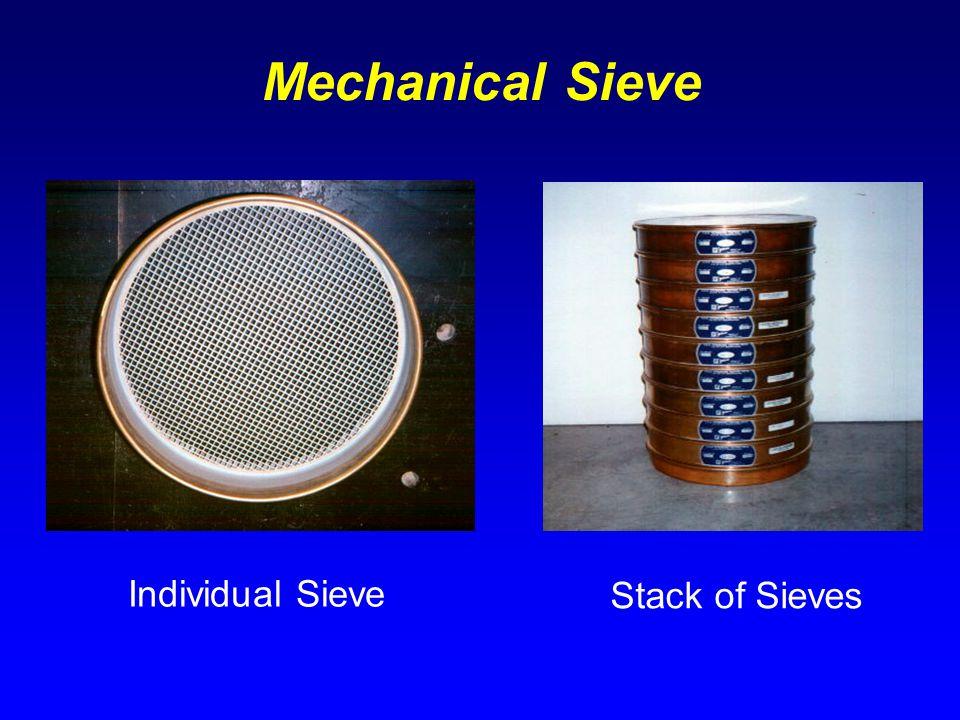 Mechanical Sieve Individual Sieve Stack of Sieves