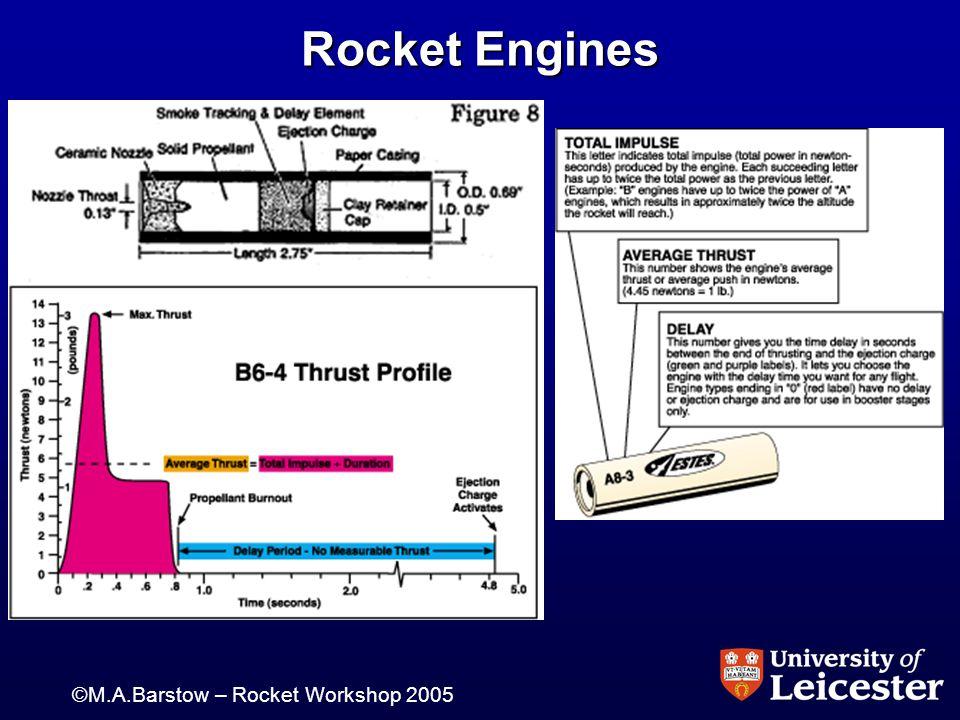 ©M.A.Barstow – Rocket Workshop 2005 Rocket Engines