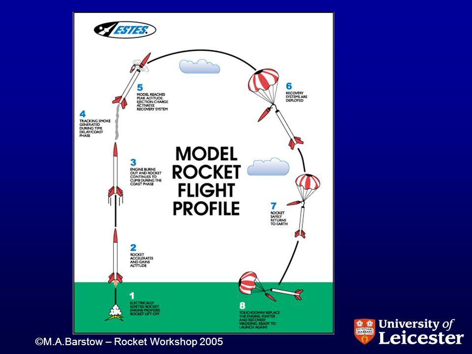 ©M.A.Barstow – Rocket Workshop 2005