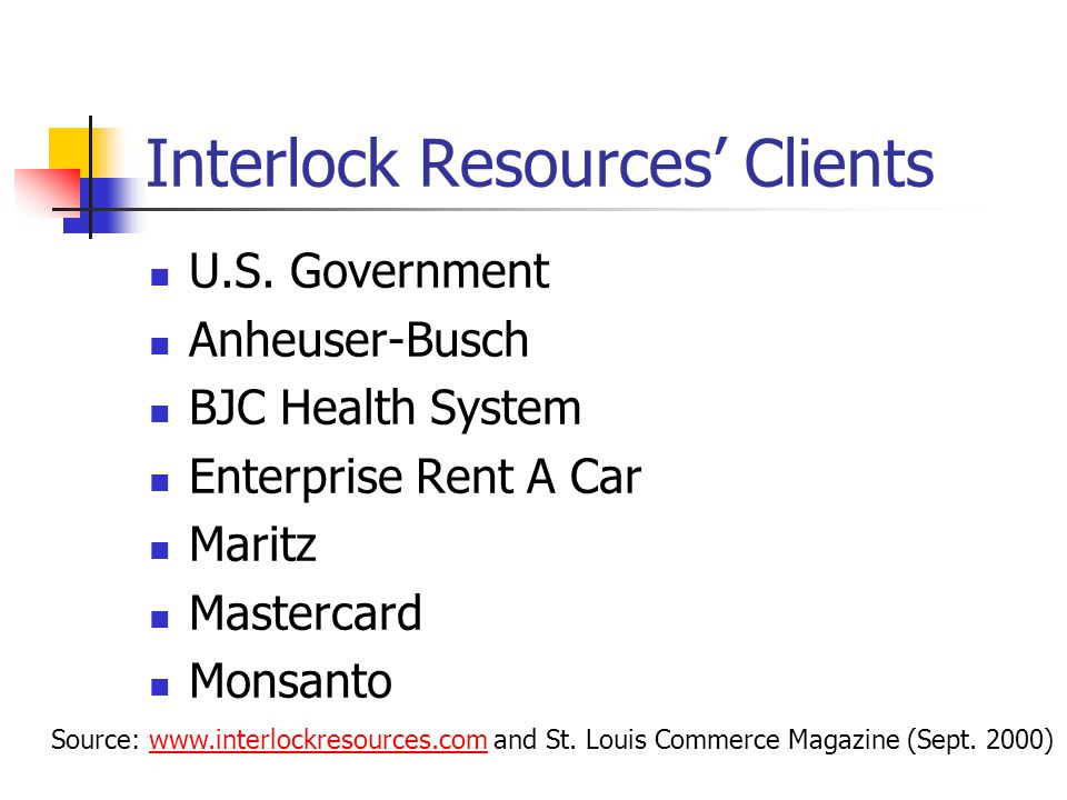 Interlock Resources' Clients U.S.