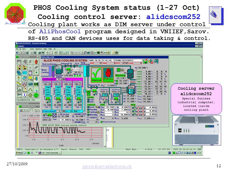 Alexei.Kuryakin@cern.ch 27/10/2009 12 PHOS Cooling System status (1-27 Oct) Cooling control server: alidcscom252 Cooling plant works as DIM server und