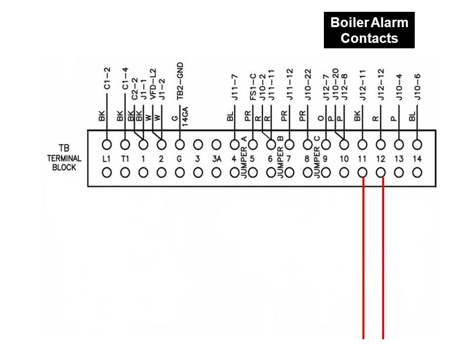 Boiler Alarm Contacts