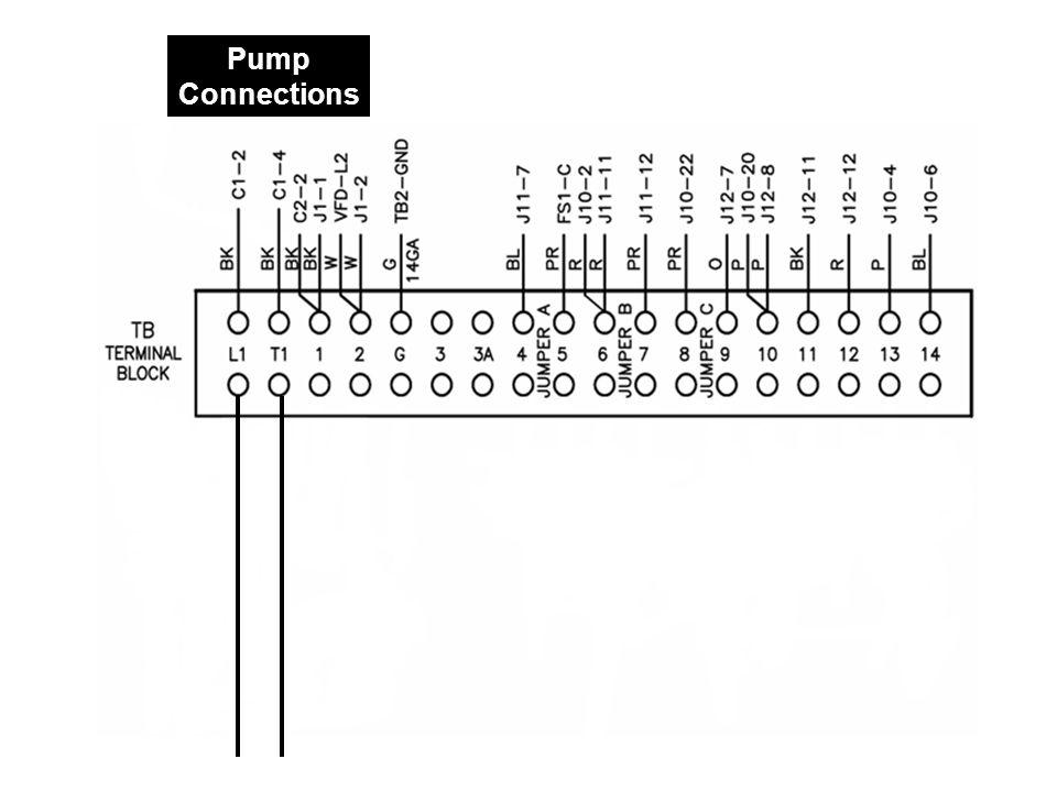 Pump Connections