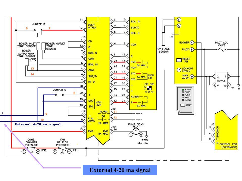 External 4-20 ma signal