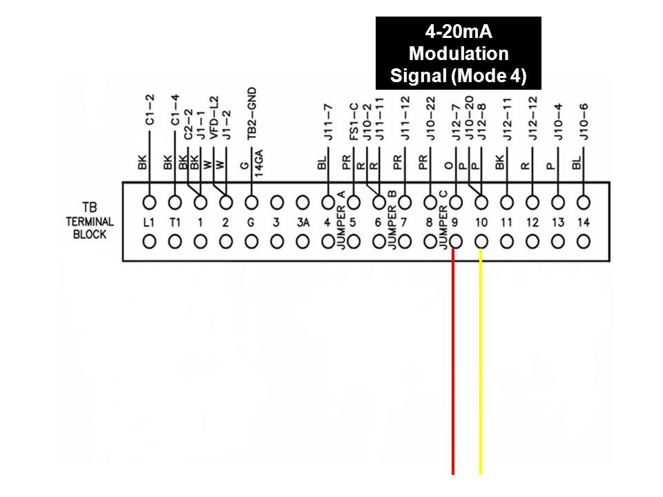 4-20mA Modulation Signal (Mode 4)