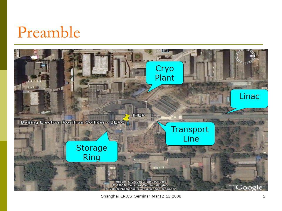 Shanghai EPICS Seminar,Mar12-15,20085 Preamble Linac Transport Line Storage Ring Cryo Plant
