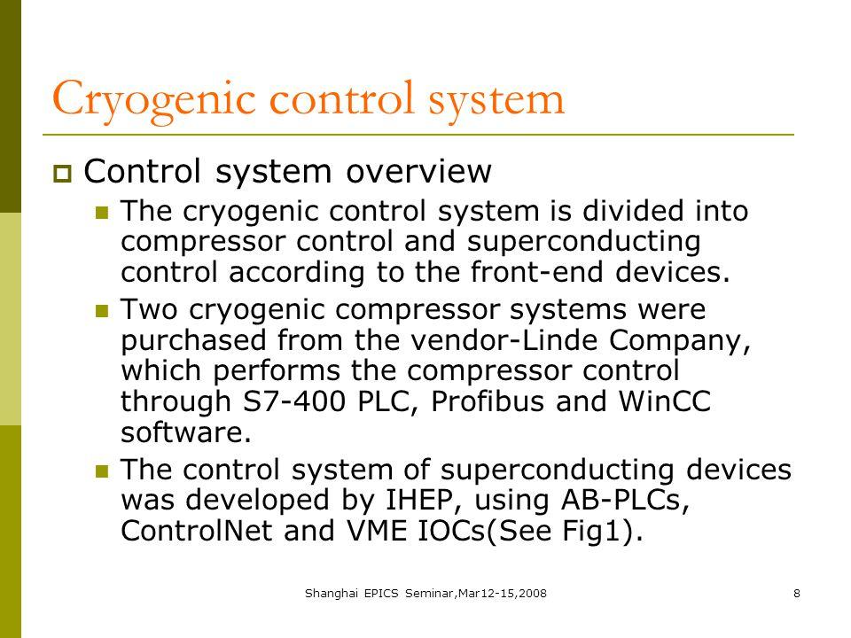 Shanghai EPICS Seminar,Mar12-15,200819 Cryogenic control system  Commissioning of the cryogenic control system Cryogenic control OPI