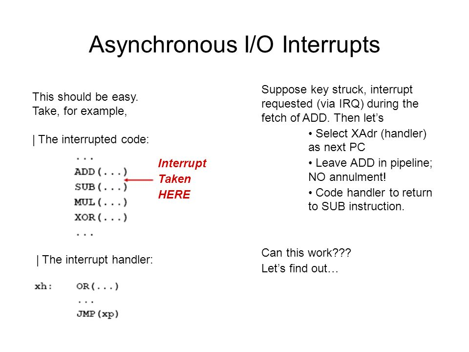 Asynchronous I/O Interrupts Suppose key struck, interrupt requested (via IRQ) during the fetch of ADD.