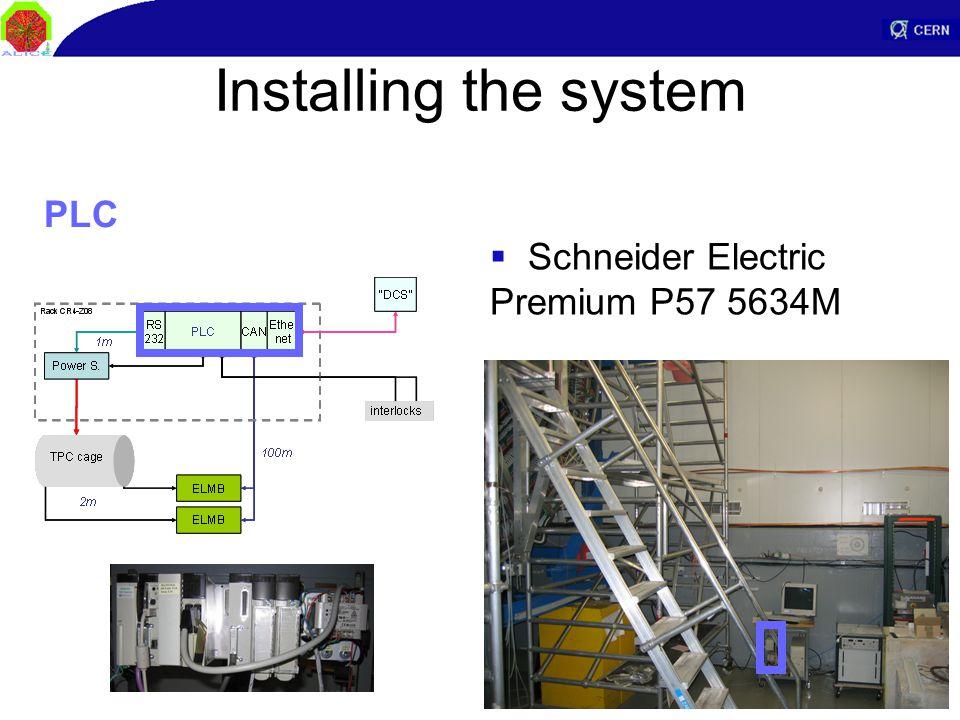 Installing the system  Schneider Electric Premium P57 5634M PLC