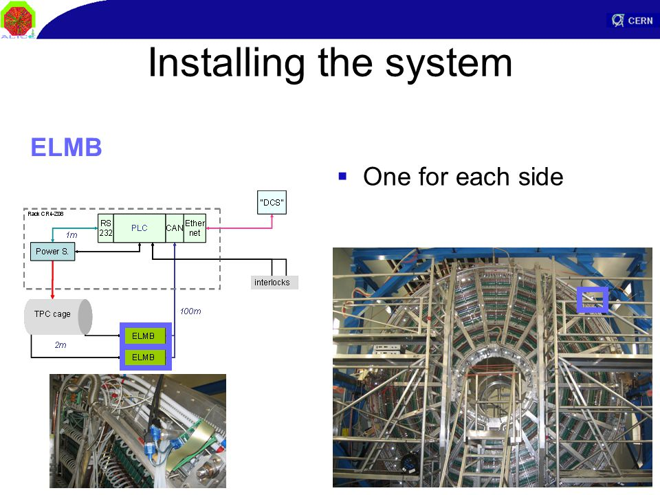 Installing the system ELMB  One for each side