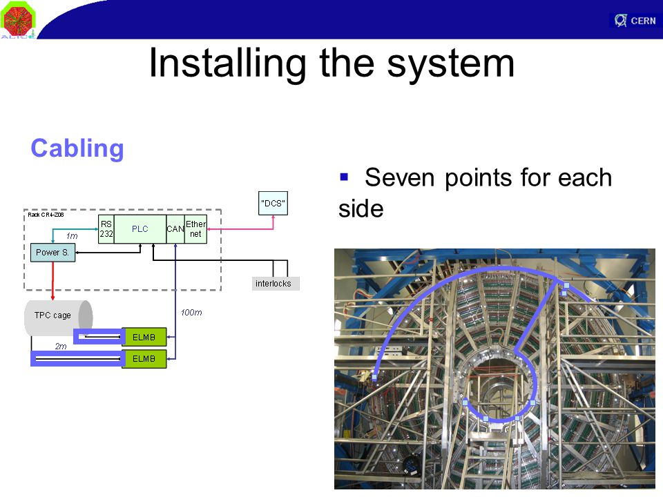 Installing the system Cabling  Seven points for each side