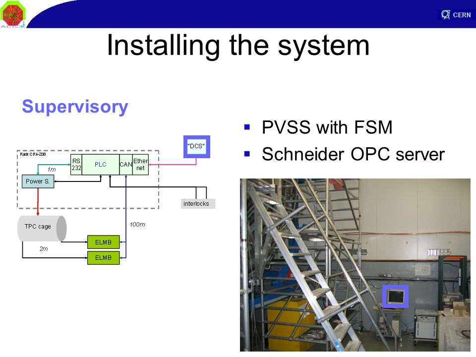  PVSS with FSM  Schneider OPC server Supervisory