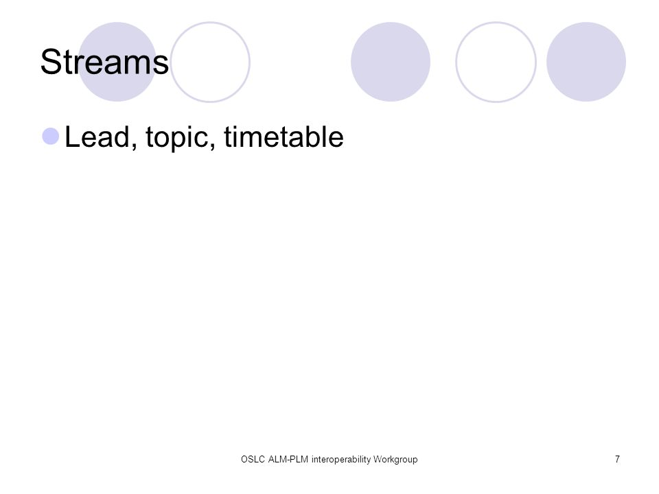 OSLC ALM-PLM interoperability Workgroup7 Streams Lead, topic, timetable