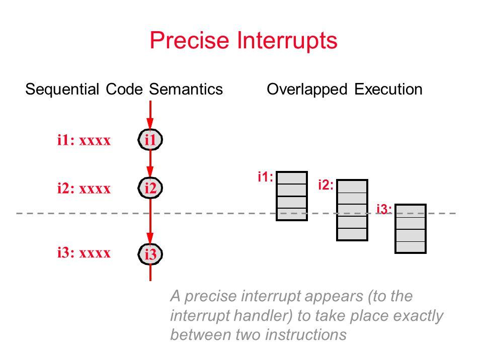 Precise Interrupts Sequential Code SemanticsOverlapped Execution i1: xxxx i2: xxxx i3: xxxx i2 i1 i3 i2: i1: i3: A precise interrupt appears (to the i