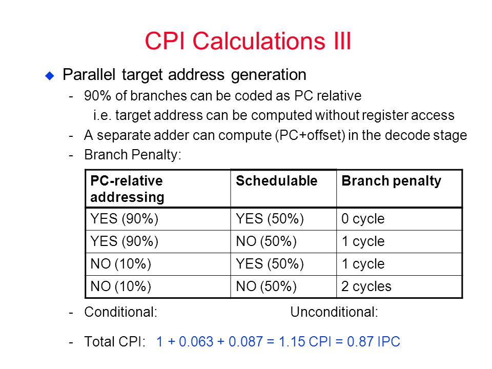 CPI Calculations III  Parallel target address generation ­90% of branches can be coded as PC relative i.e.