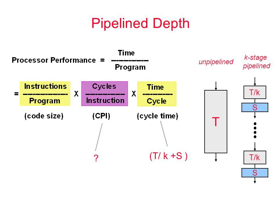 Pipelined Depth (T/ k +S ) T S S T/k k-stage pipelined unpipelined ?