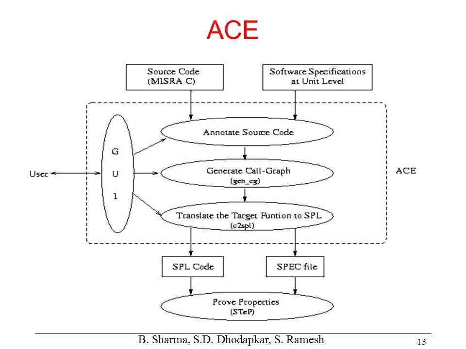 B. Sharma, S.D. Dhodapkar, S. Ramesh 13 ACE