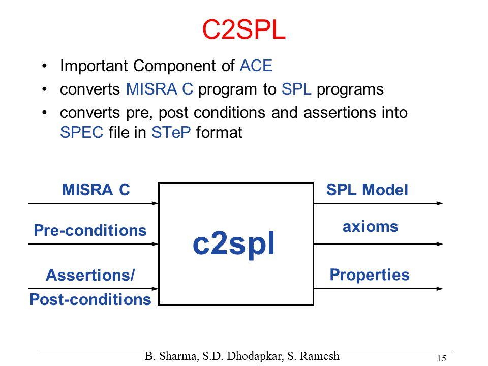 B. Sharma, S.D. Dhodapkar, S. Ramesh 15 C2SPL Important Component of ACE converts MISRA C program to SPL programs converts pre, post conditions and as