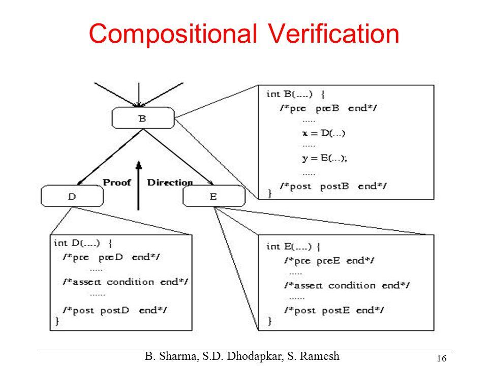 B. Sharma, S.D. Dhodapkar, S. Ramesh 16 Compositional Verification