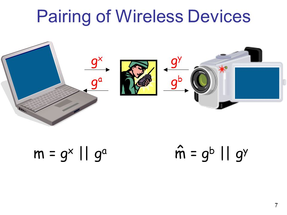 7 Pairing of Wireless Devices gxgx gygy gaga gbgb m = g x || g a m = g b || g y ^