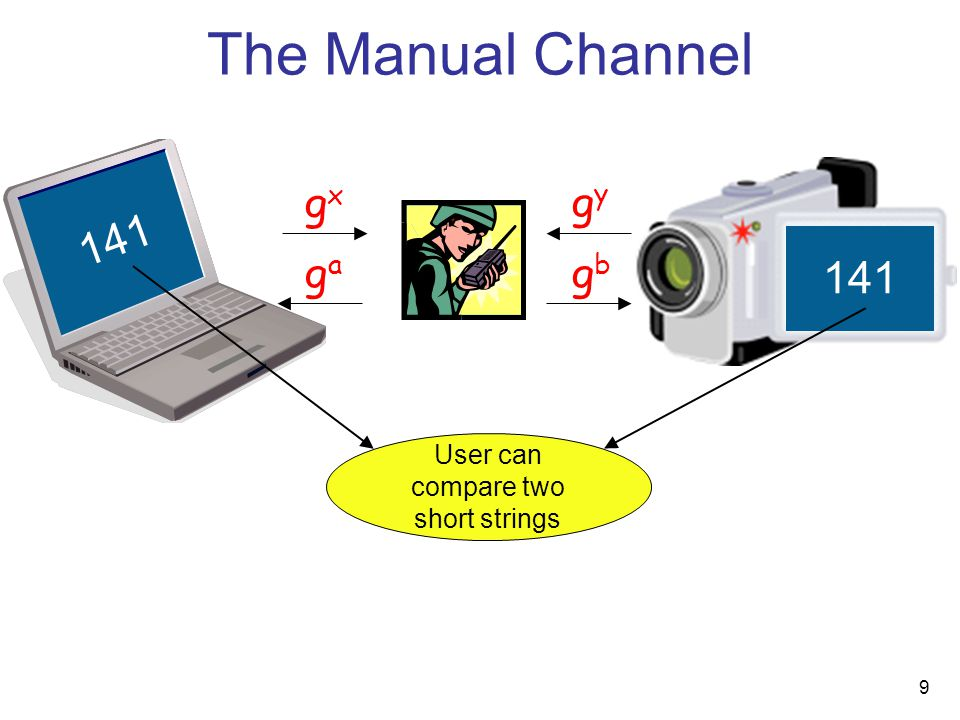 9 The Manual Channel gxgx gygy gaga gbgb 141 User can compare two short strings